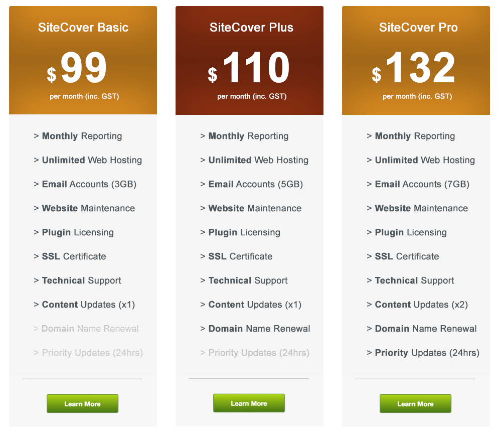 SiteCover Pricing