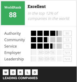 Clik Marketing - Industry Leader